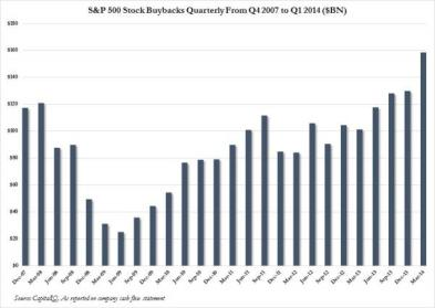 StockBuybacks