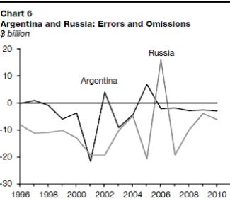 Argentina_capitalflight