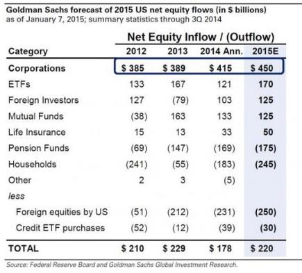 GoldmanEquityFlows