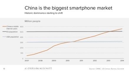 ChinaSmarkphonemarket