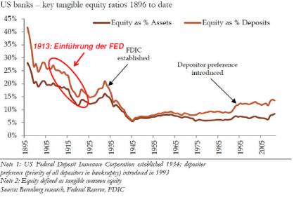 USequityratio