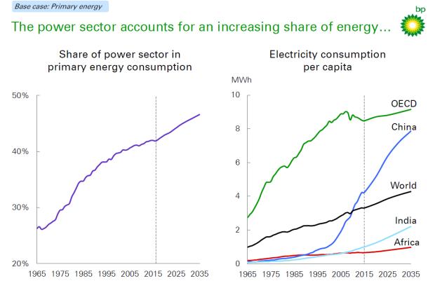 energydemandbp